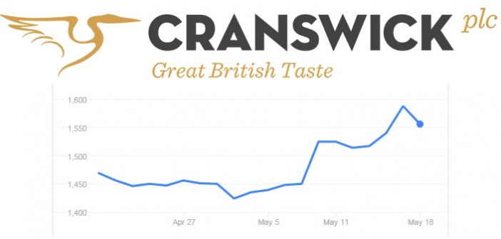 cranswick