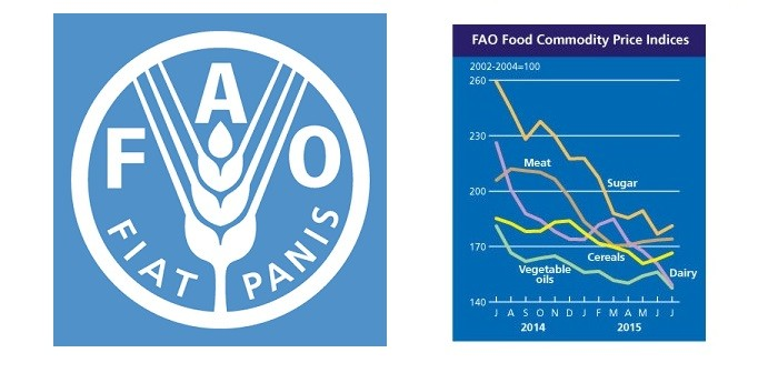 FAO food prices Aug 15