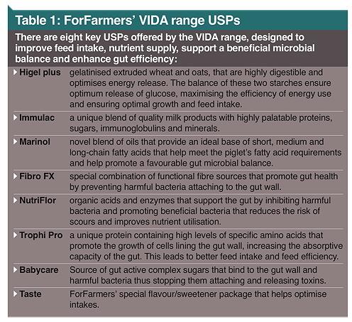 ForFarmers_Bury_Table