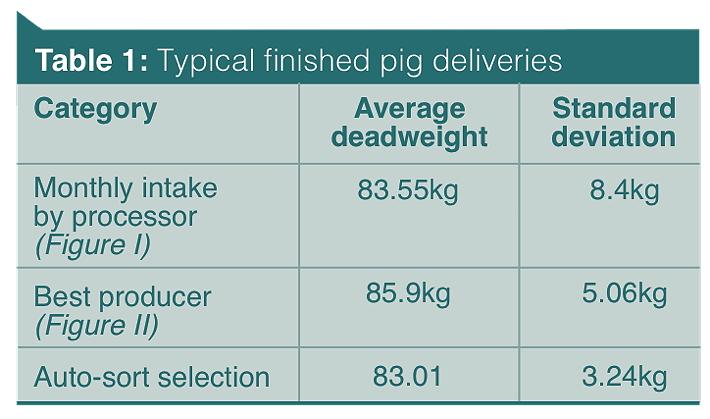 1602-AHDB_Pork-Table_11