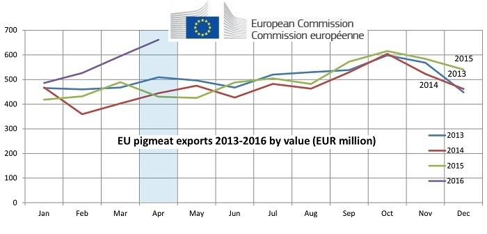 EC exports report June 20