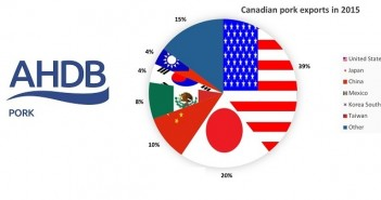 AHP EU Canada pic
