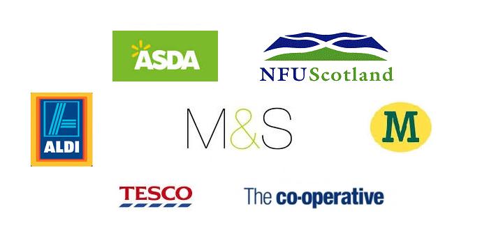 NFUS + supermarkets