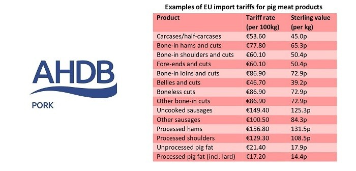 AHP Tariffs Aug 29