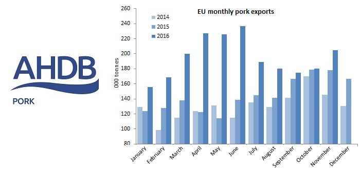 AHP eu-exports Jan 24