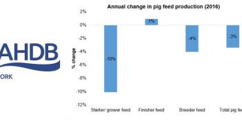 AHP animal-feed Feb 14