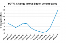AHP bacon-sales Feb 9