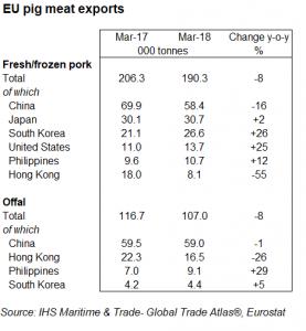 eu-trade-chart