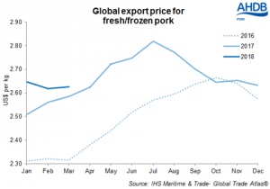global-prices-1