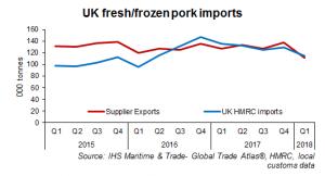 uk-imports-1 13.07.18