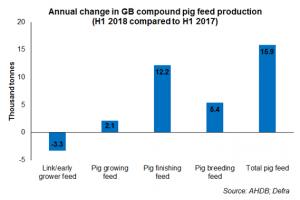 4-animal-feed