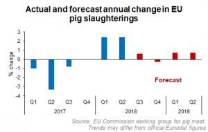 eu-forecasts
