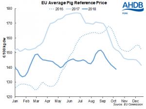 eu-prices