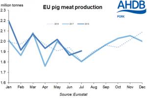 eu-production
