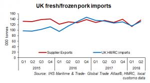 uk-imports-1