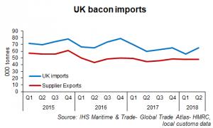 uk-imports-2