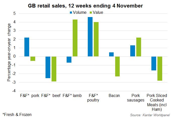 gb-retail