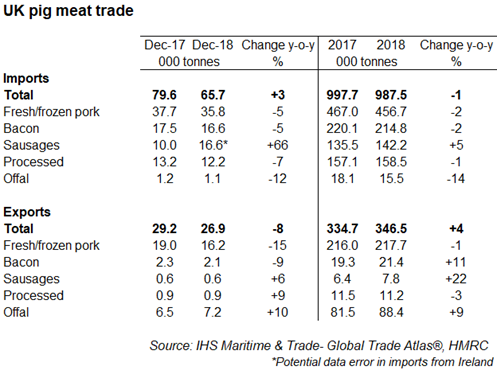 uk-trade-1