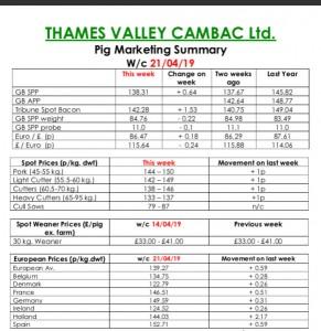 TVC - 21.04.19