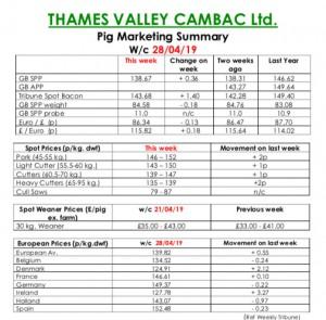TVC - 28.04.19