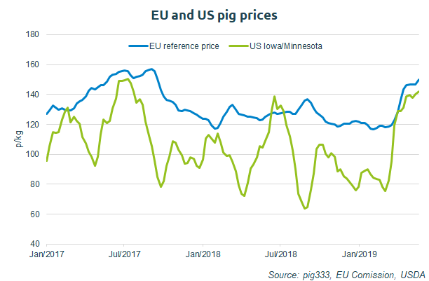eu-us-prices