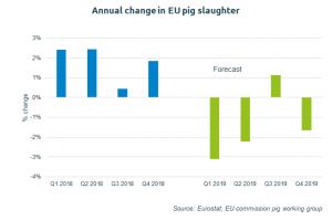 eu-market-1