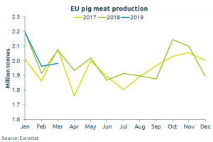 eu-production-chart-1