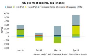 uk-pork-trade-chart