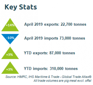 uk-pork-trade-key-stats