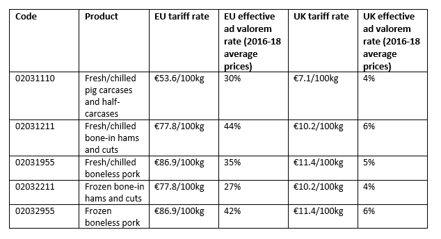tariff-table