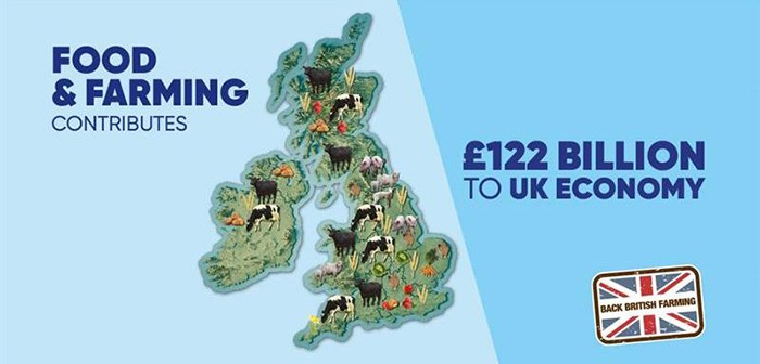Back British Farming graphic