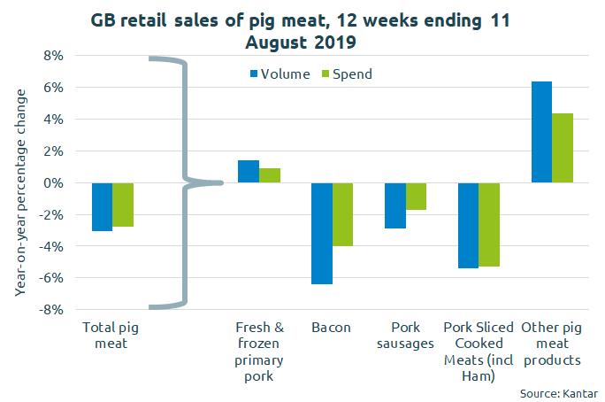 pork-retail-chart-2