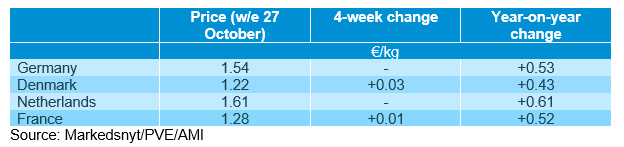 eu-sow-table