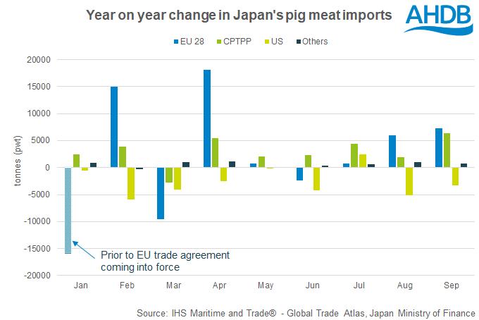 japan-trade