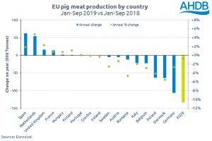 eu-production