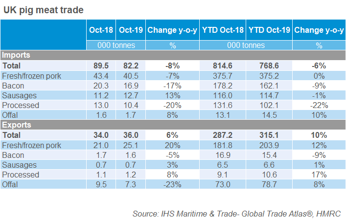 uk-trade-table