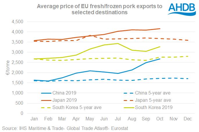 eu-pork-exports-2