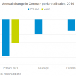 german-pork-consuption-2019