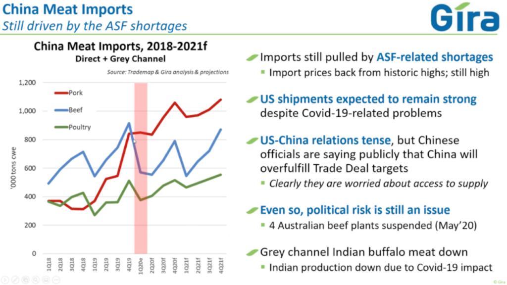 AHDB export webinar China import 2