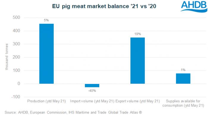 EU market roundup
